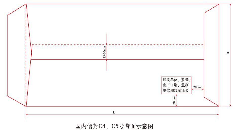 信封标准 - 日志 - 紫园设计工作室