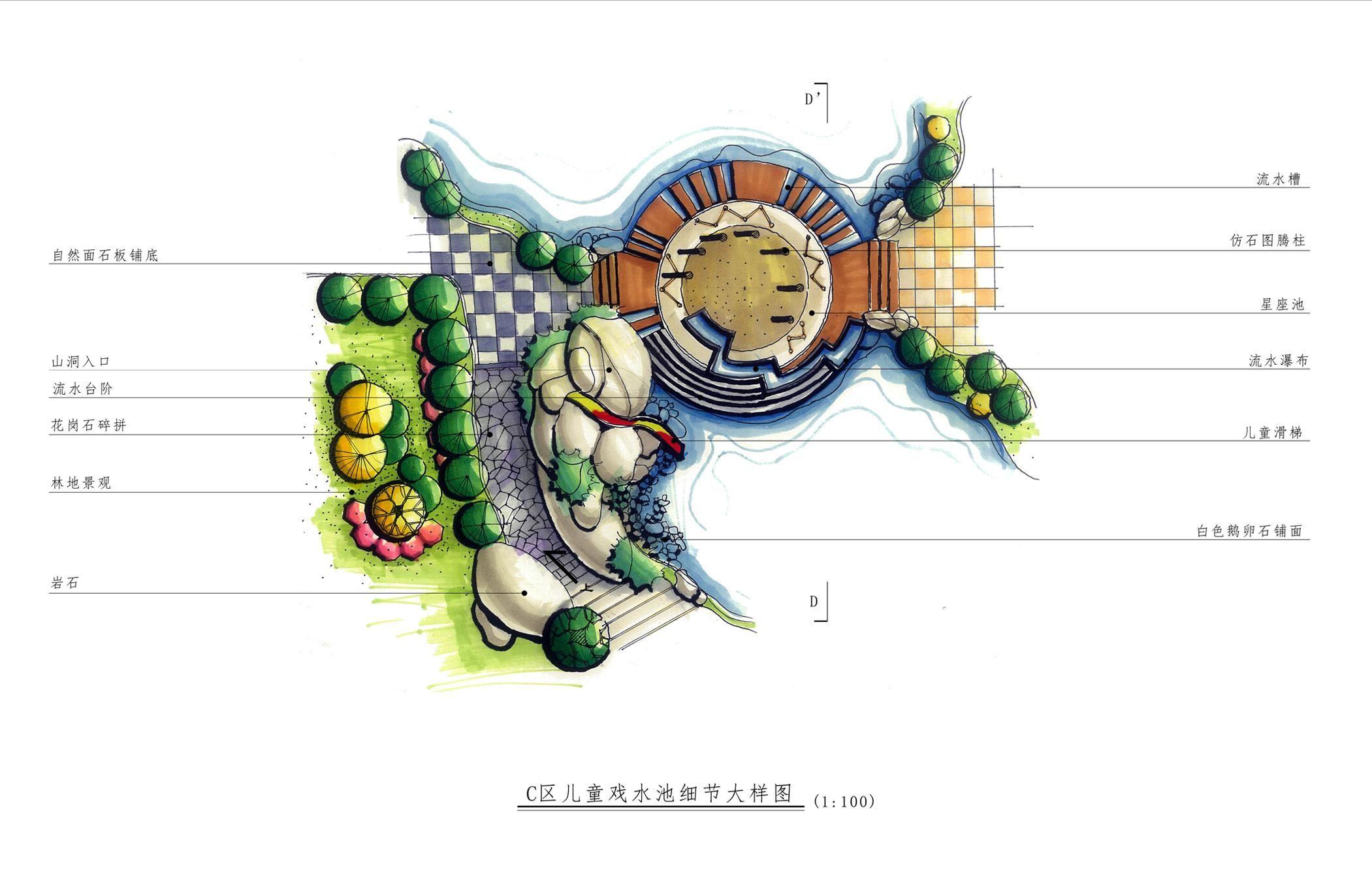 景观手绘平面图-手绘景观平面图-设计案例