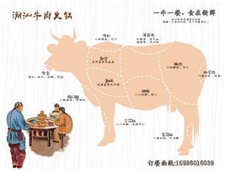 潮汕牛肉火锅菜单