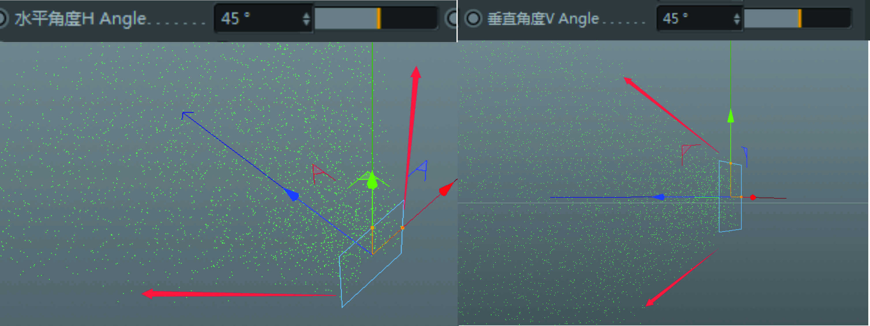 发射器的水平角度和垂直角度