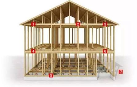为什么木结构住宅能在日本地震中屹立不倒?
