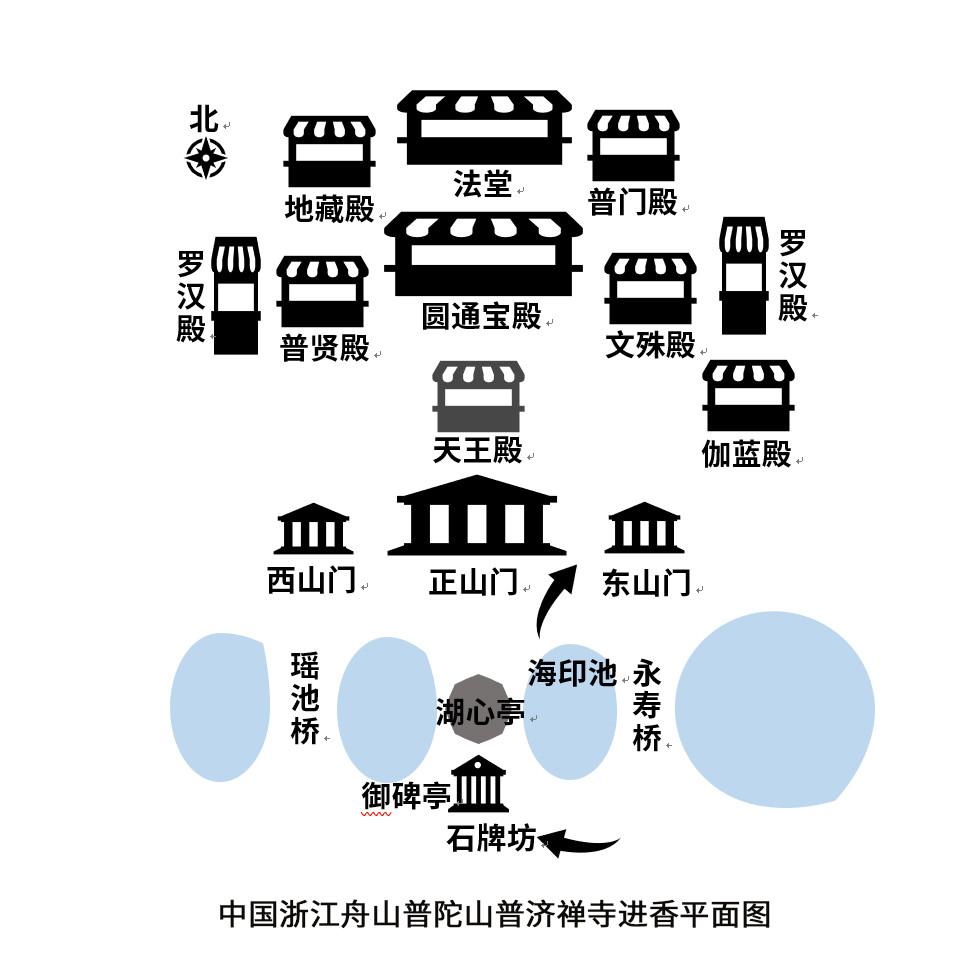 中国浙江舟山普陀山普济禅寺进寺线路平面图