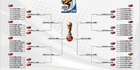 原创赛程表,供大家在2010南非世界杯期间使用