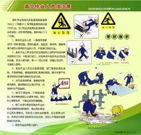 高空作业安全宣传展板 PSD