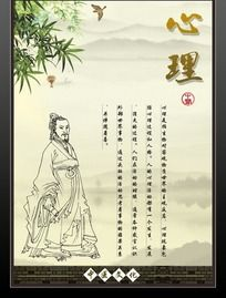 中国风医院文化展板之心理篇