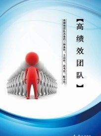 企业文化 高绩效团队 海报标语