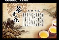 中国茶道展板