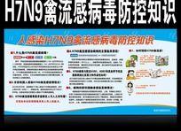 预防流感宣传海报
