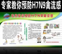 专家教你预防H7N9禽流感宣传展板