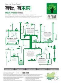 未来树绿色住宅地产广告