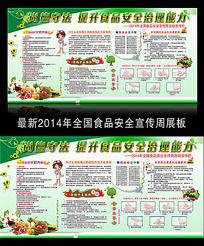 2014年全国食品安全宣传周展板