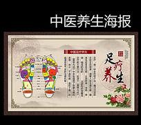 中医足疗养生展板