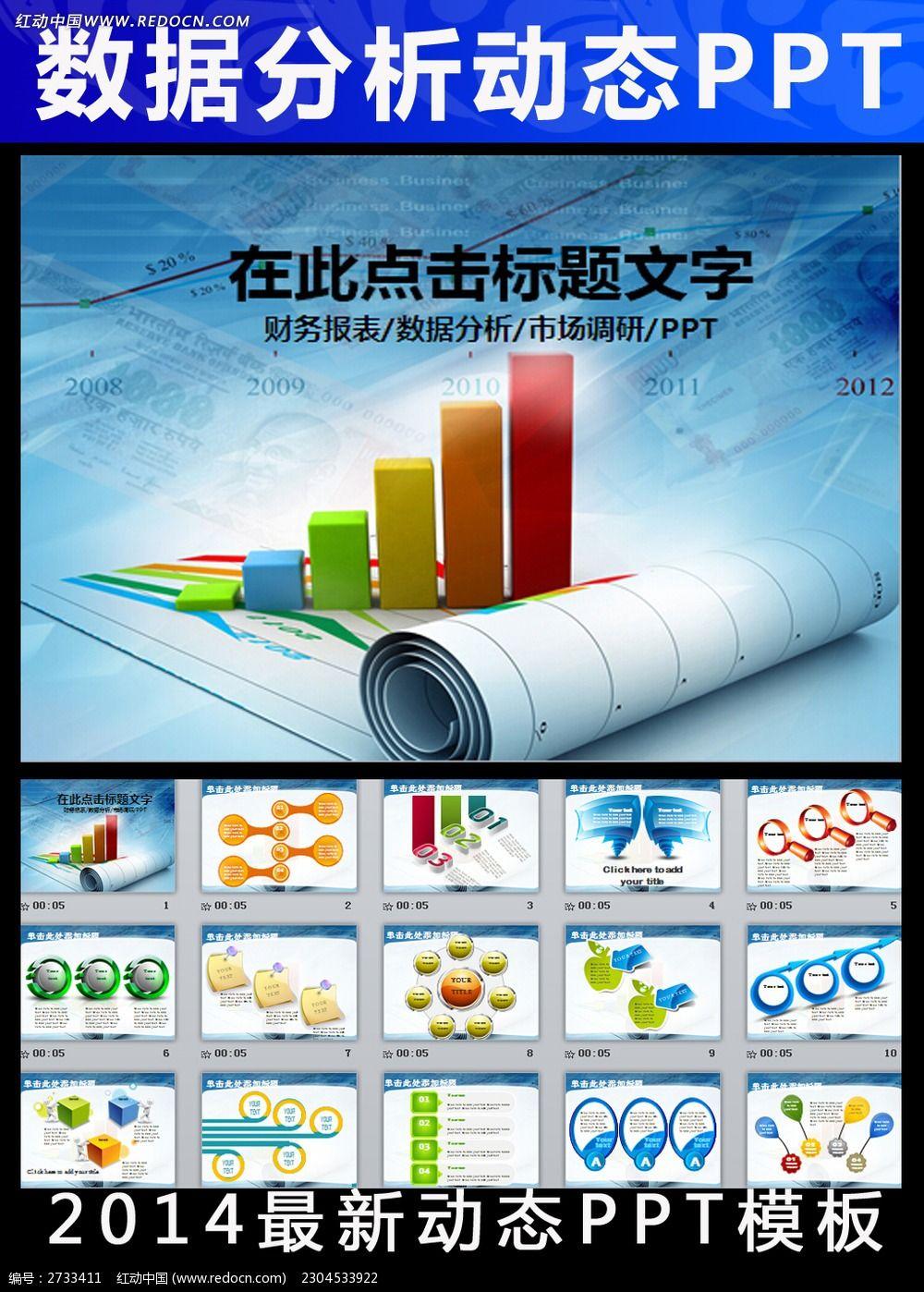 财务市场销售数据分析ppt