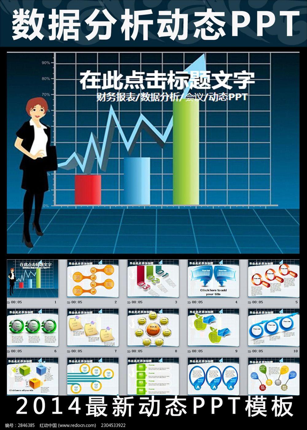企业财务分析计划汇报ppt