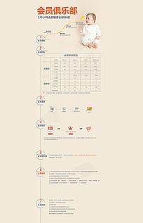 淘宝天猫母婴童装会员制度专题页模板