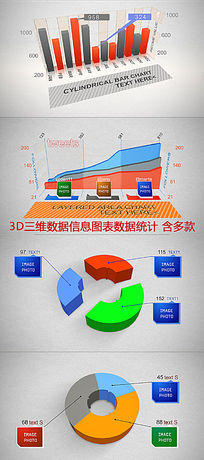 3D三维数据信息图表数据统计ae模板视频含多款