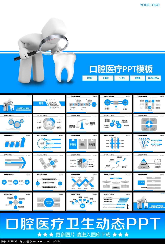 口腔牙科动态ppt模板