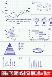 圆珠笔手绘数据统计图表动画AE视频源文件