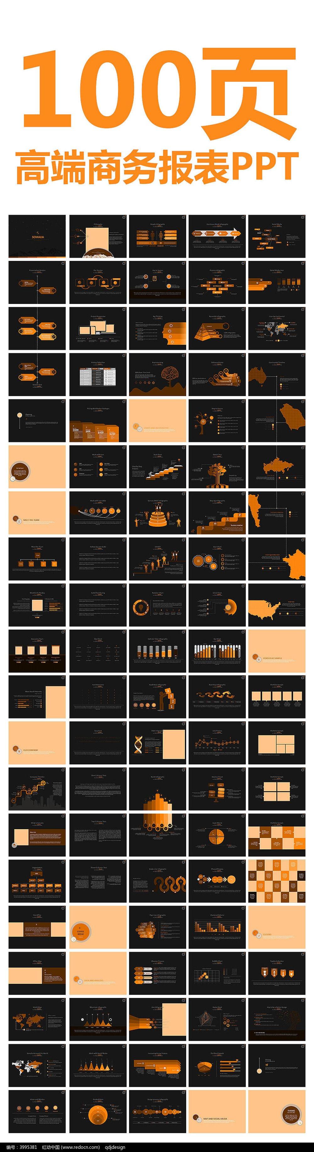 100页橙色高端商务贸易报表ppt模板