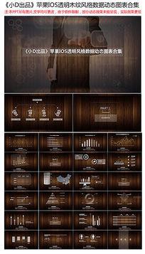 苹果IOS透明木纹风格ppt图表
