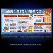 消防安全四个能力建设宣传展板