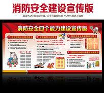消防生产四个能力建设宣传栏
