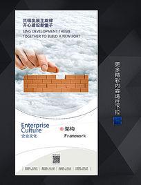 企业文化架构展板