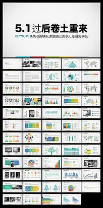 keynote精美动画数据ppt图表模板