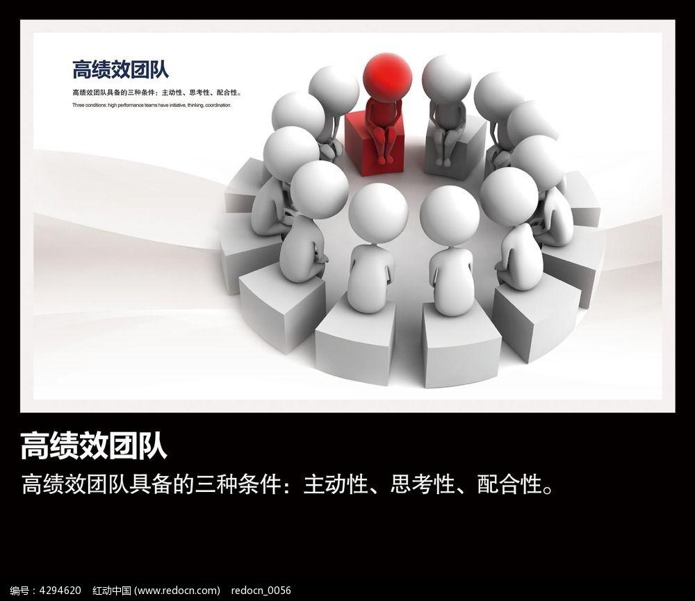企业高绩效团队挂图设计图片