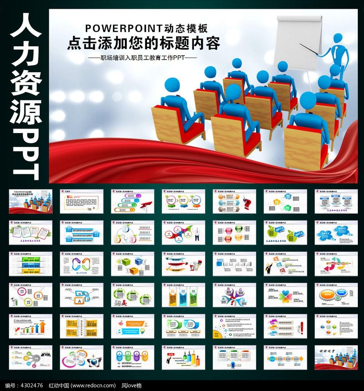 企业员工入职培训PPT模板