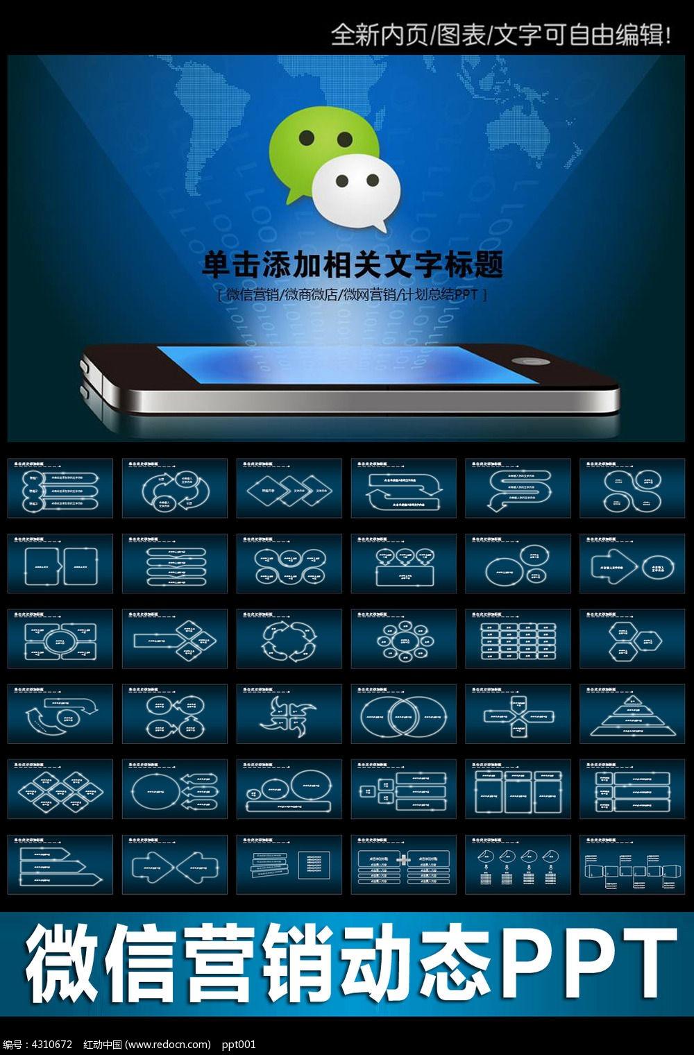 微信营销方案ppt模板
