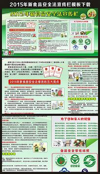 2015年新食品安全法展板模板