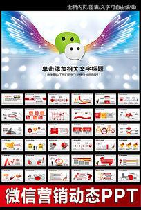 微信微营销微网培训工作PPT
