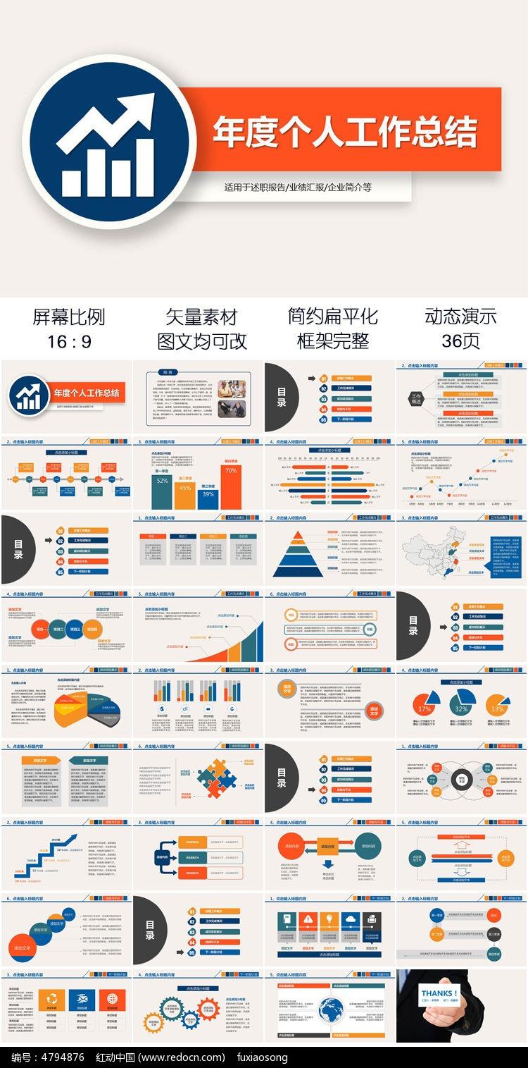 原創設計稿 ppt模板/ppt背景圖片 商務貿易ppt 簡約年終工作總結業績圖片