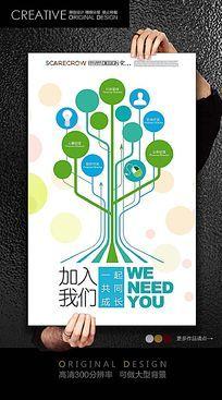 电子产品招聘海报
