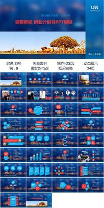 完整框架创业计划书项目融资产品推广ppt模板