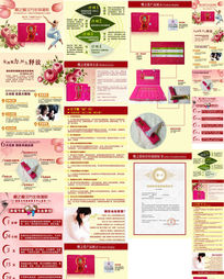淘宝女性卫生用品私处详情页面设计