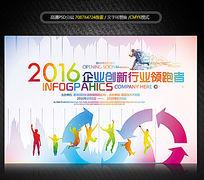 2016创新企业商务展板设计