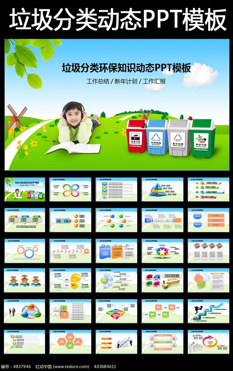 绿色环保局垃圾分类幼儿环保ppt模板
