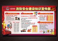 消防安全建设知识宣传板