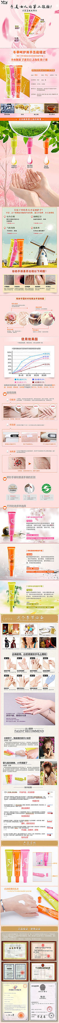 淘宝天猫网店化妆品详情页模板