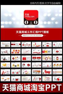 天猫淘宝网店运营推广营销策划书PPT模板