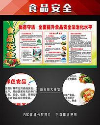 2015年新食品安全法展板
