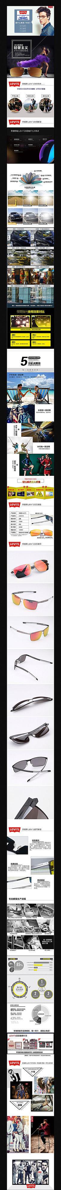 男士太阳镜详情页眼镜描述模板