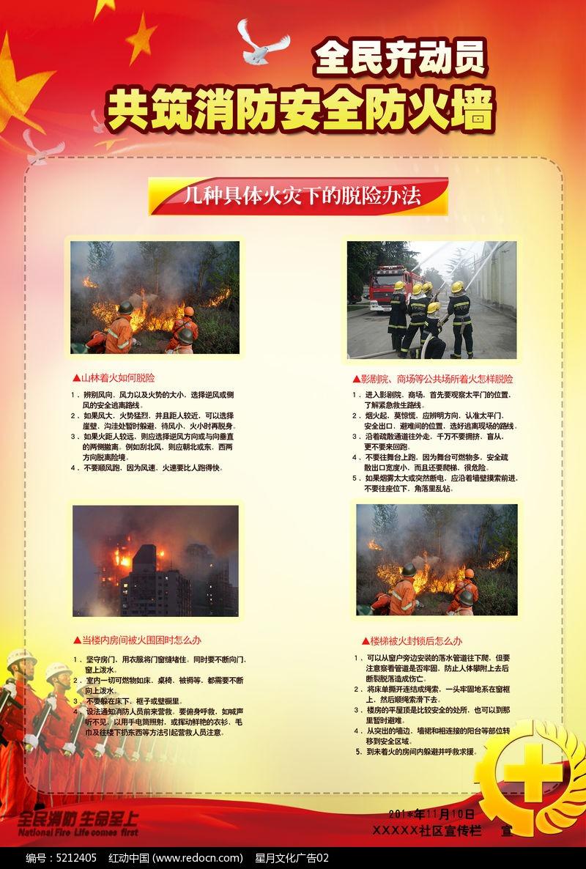 消防安全知识宣传海报