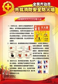 消防宣传栏展板模板