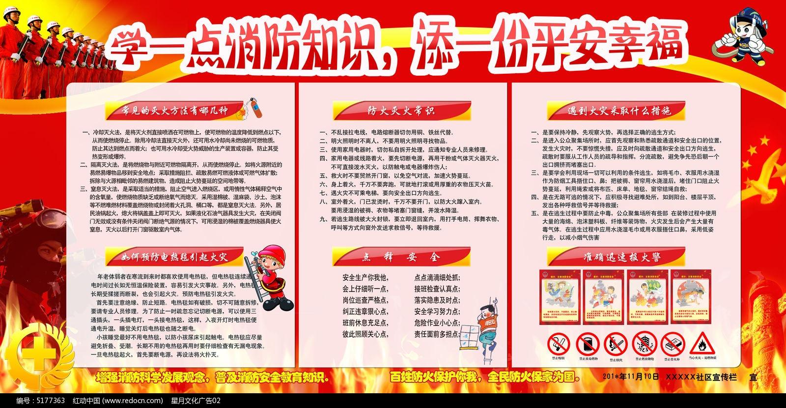 企业单位消防宣传栏模板