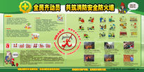 学校消防宣传栏模板