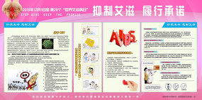 社区艾滋宣传展板