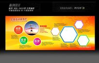 公司文化建设宣传栏展板设计